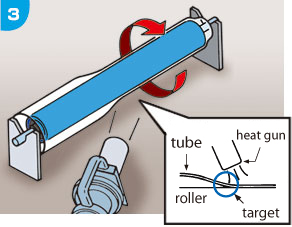 【Step3】 Shrinking the tube from one side, while spining roller