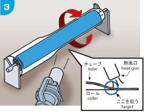 【手順3】 ロールを回転させながら必ず片側より縮めていく