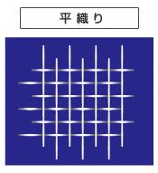 タテ糸とヨコ糸を交互に浮き沈みさせて織る最も単純な織物組織。