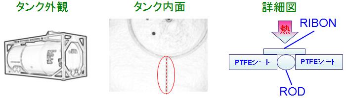 フッ素樹脂PFA 溶接棒(ROD)/溶接テープ(RIBON)